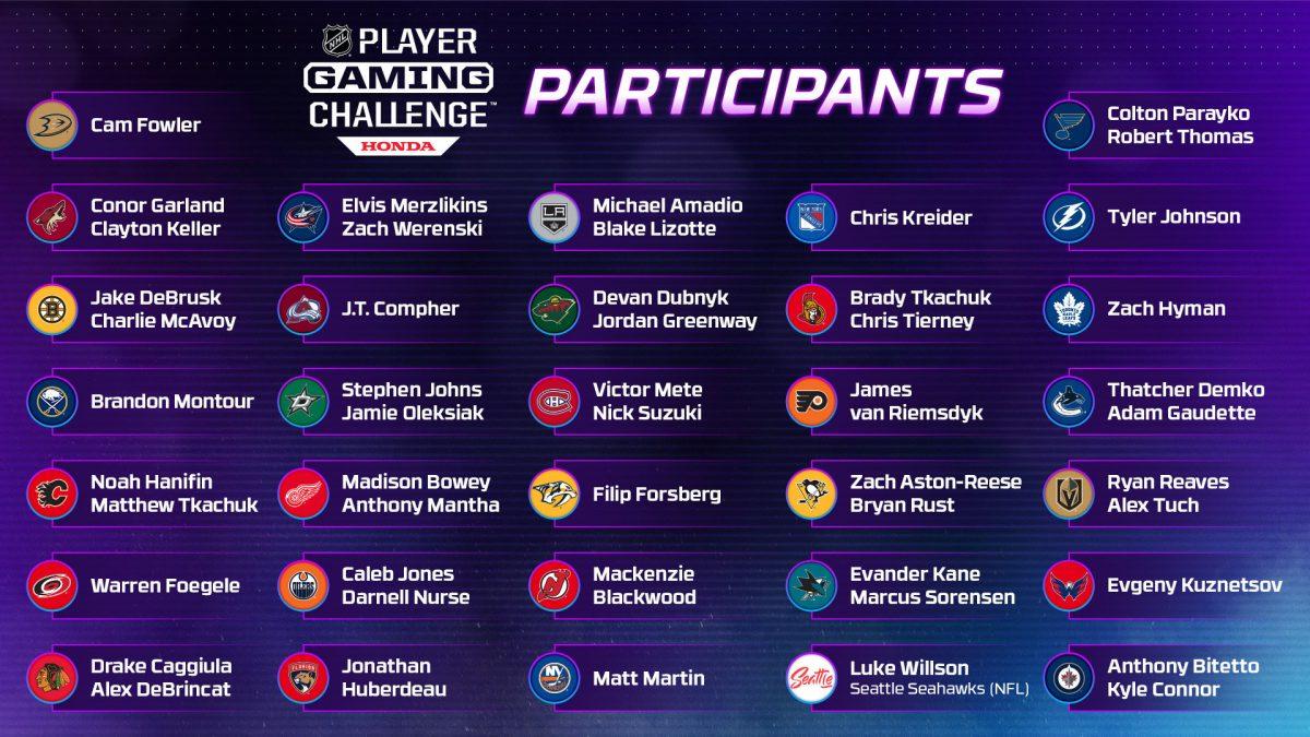 El desafío NHL Player Gaming Challenge™ presentado por Honda pone a prueba la habilidad con el hockey virtual de los jugadores de la NHL
