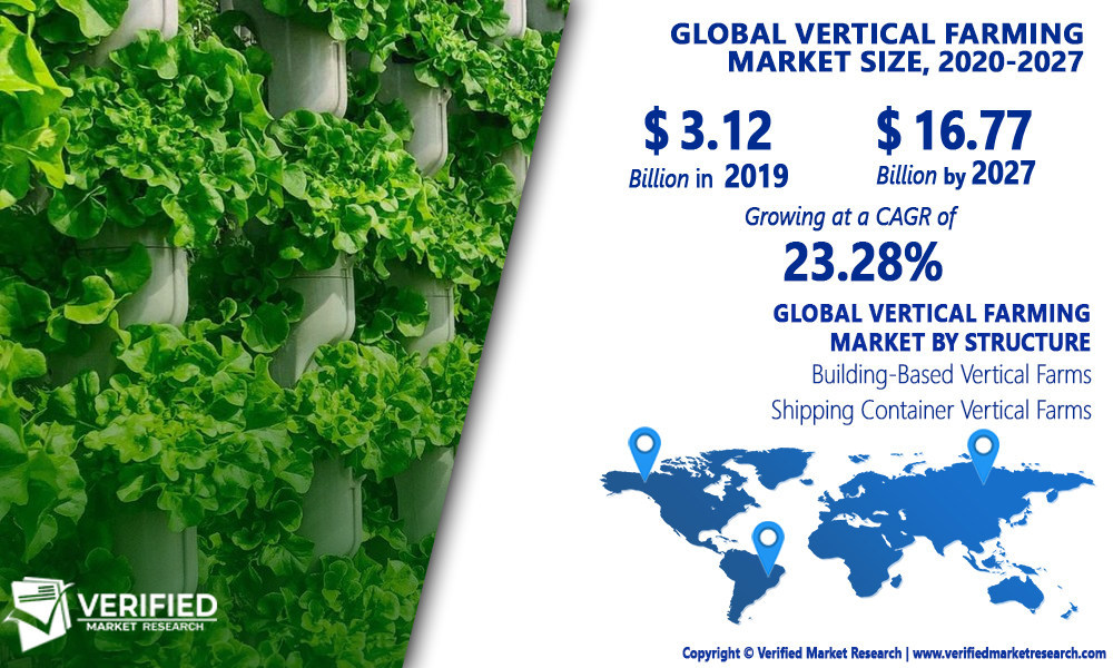 Vertical Farming Market Worth $16.77 Billion, Globally, by 2027 at 23.28% CAGR: Verified Market Research