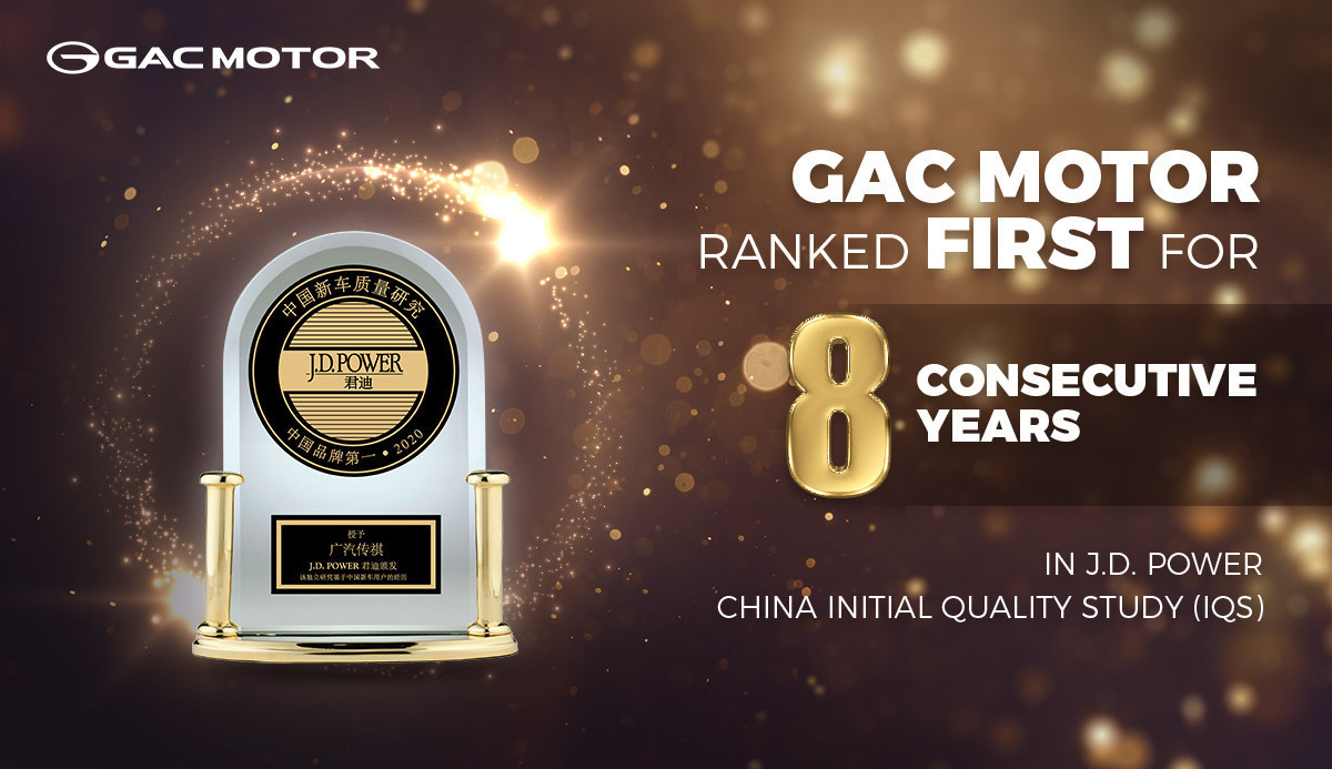 GAC MOTOR Recognized as Champion of J.D. Power Initial Quality Study for China Brand for Eight Consecutive Years