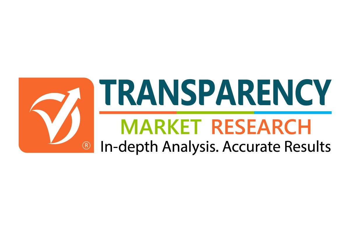 Advancements in Automotive Engine Systems Centred on Filtration Systems Underscores Growth in Automotive Engine Air Filter Market, Efforts to curb Greenhouse Gas Emissions Underlying Growth Factor: TMR