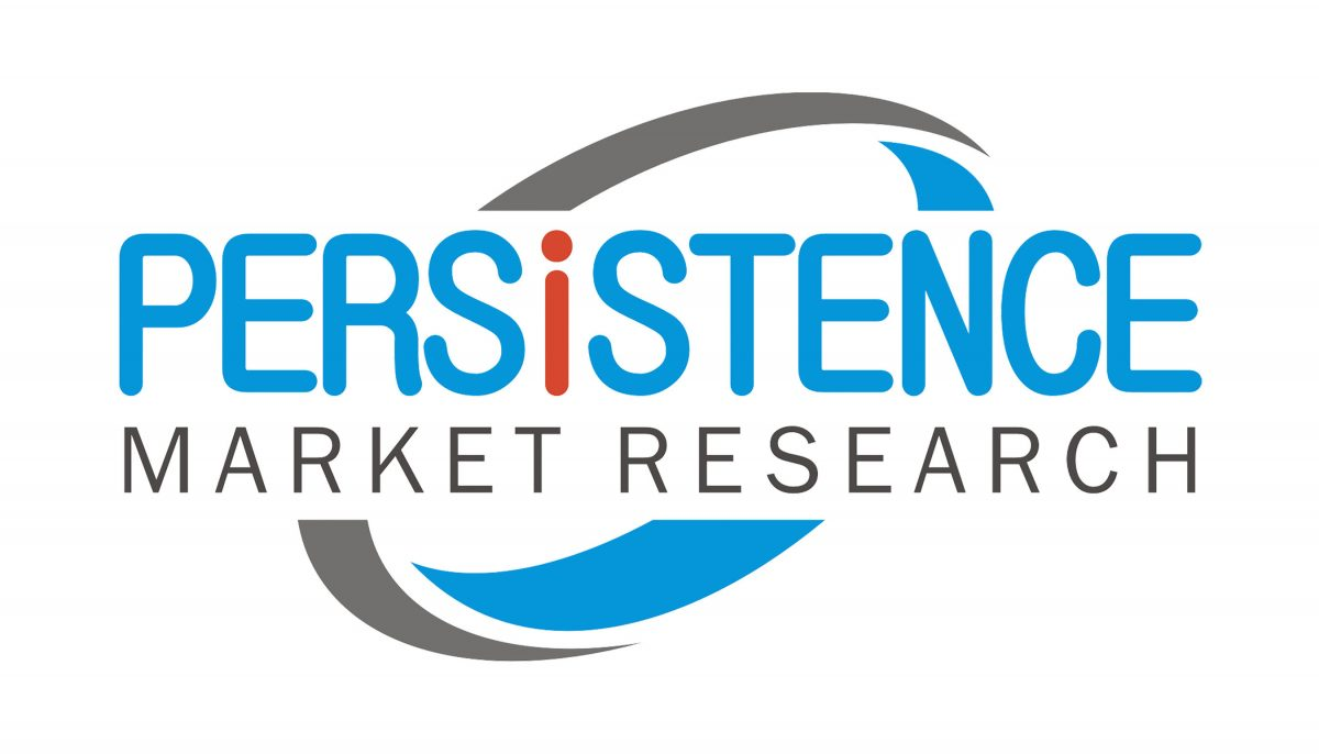 Automotive Cyber Security Market is anticipated to exhibit a CAGR of close to 8% over the next ten years